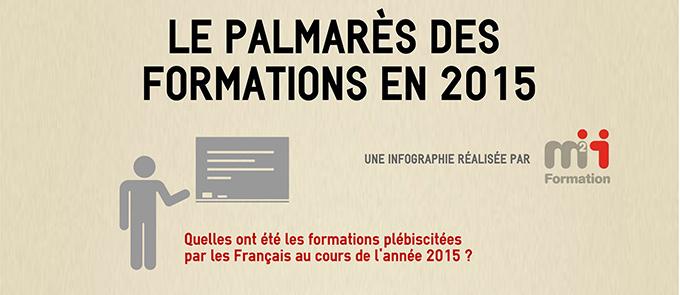 Palmarès des formations 2015 et tendances pour 2016